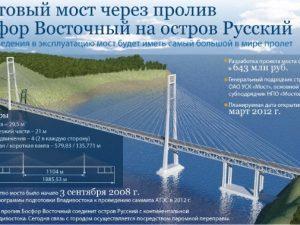 ルスキー橋4